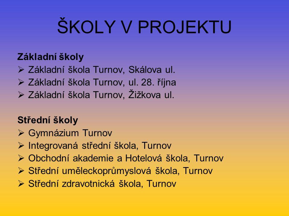 ŠKOLY V PROJEKTU Základní školy  Základní škola Turnov, Skálova ul.