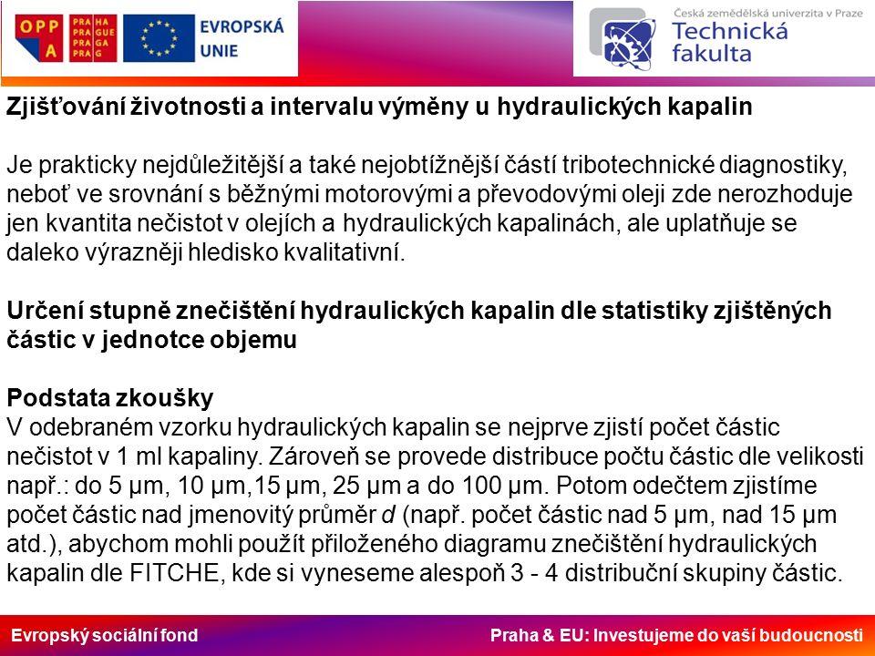 Evropský sociální fond Praha & EU: Investujeme do vaší budoucnosti Zjišťování životnosti a intervalu výměny u hydraulických kapalin Je prakticky nejdů