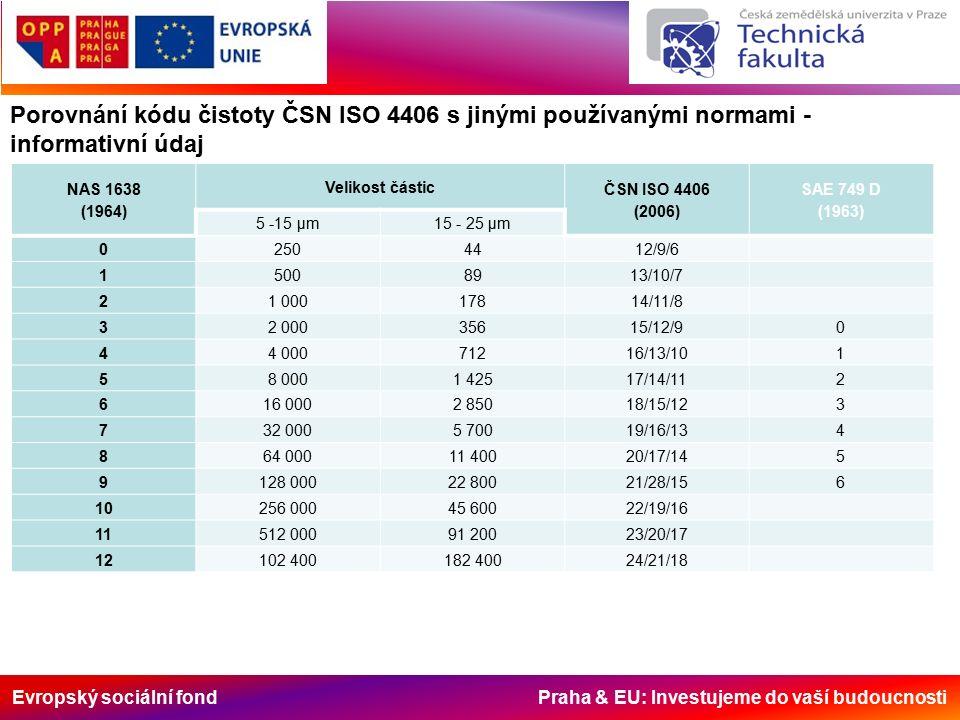 Evropský sociální fond Praha & EU: Investujeme do vaší budoucnosti Porovnání kódu čistoty ČSN ISO 4406 s jinými používanými normami - informativní údaj NAS 1638 (1964) Velikost částic ČSN ISO 4406 (2006) SAE 749 D (1963) 5 -15 μm15 - 25 μm 02504412/9/6 15008913/10/7 21 00017814/11/8 32 00035615/12/90 44 00071216/13/101 58 0001 42517/14/112 616 0002 85018/15/123 732 0005 70019/16/134 864 00011 40020/17/145 9128 00022 80021/28/156 10256 00045 60022/19/16 11512 00091 20023/20/17 12102 400182 40024/21/18