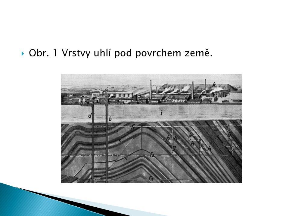  Obr. 1 Vrstvy uhlí pod povrchem země.