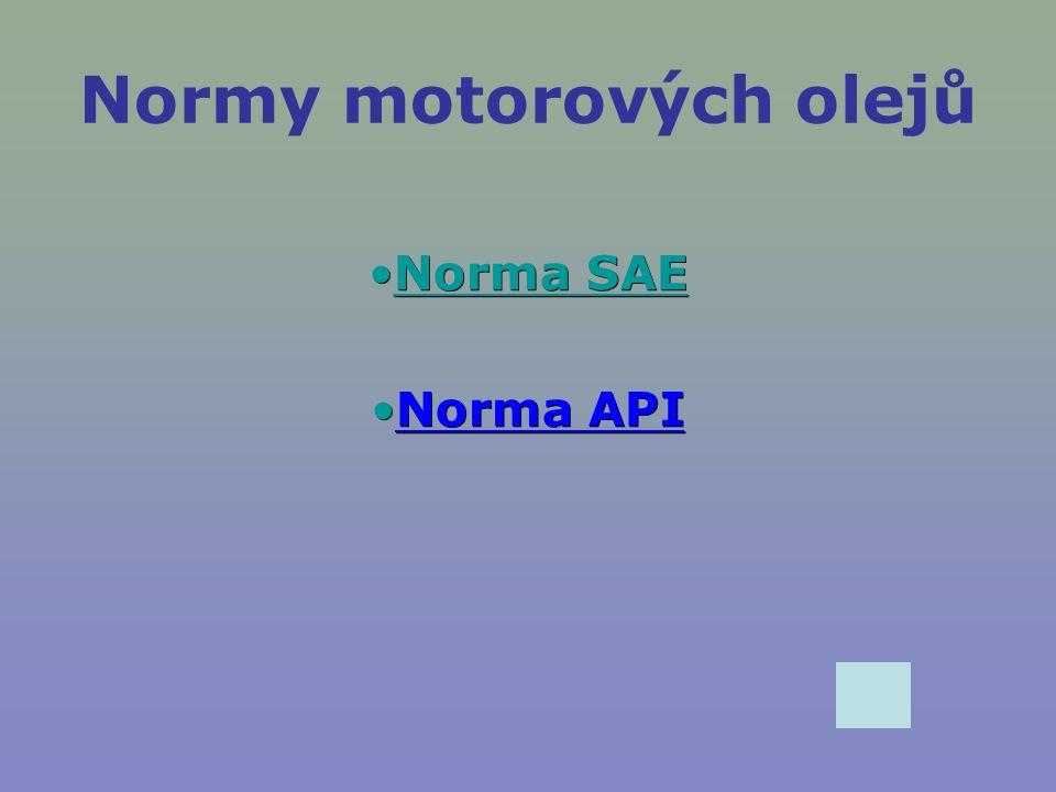 Norma SAE Uvedena na obalu oleje 1515 W 40W40
