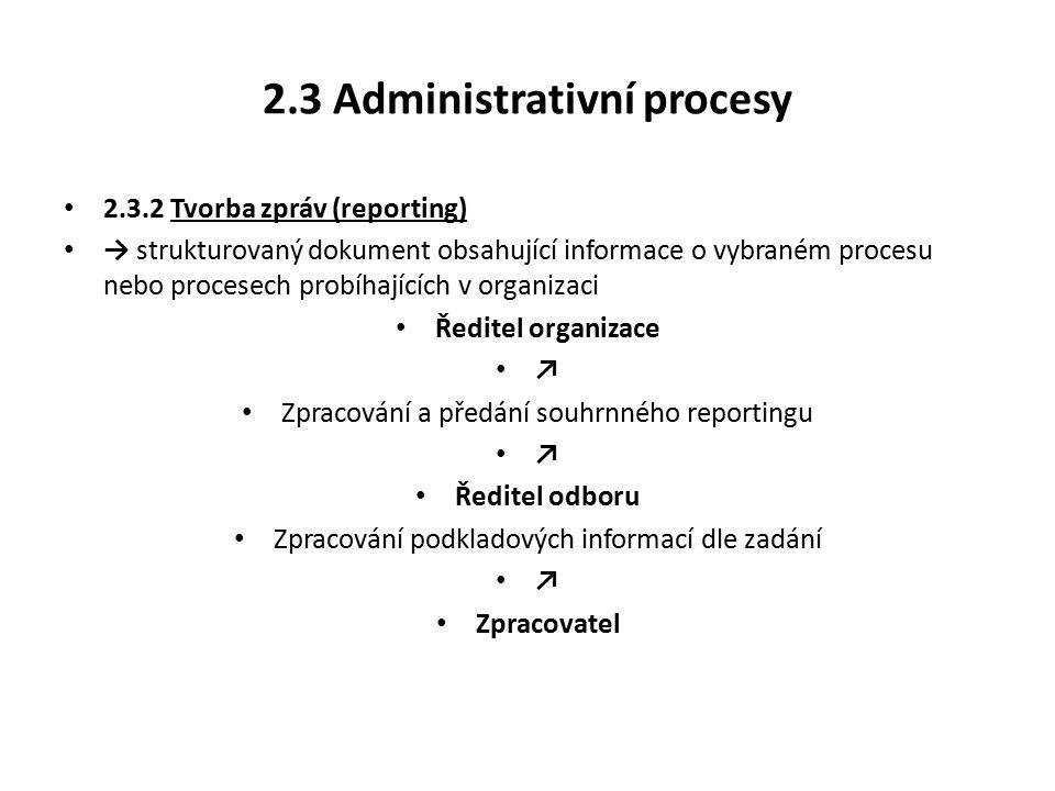 2.3 Administrativní procesy 2.3.2 Tvorba zpráv (reporting) → strukturovaný dokument obsahující informace o vybraném procesu nebo procesech probíhajících v organizaci Ředitel organizace ↗ Zpracování a předání souhrnného reportingu ↗ Ředitel odboru Zpracování podkladových informací dle zadání ↗ Zpracovatel