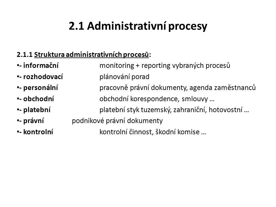 2.1 Administrativní procesy 2.1.1 Struktura administrativních procesů: - informačnímonitoring + reporting vybraných procesů - rozhodovacíplánování porad - personálnípracovně právní dokumenty, agenda zaměstnanců - obchodníobchodní korespondence, smlouvy … - platebníplatební styk tuzemský, zahraniční, hotovostní … - právnípodnikové právní dokumenty - kontrolníkontrolní činnost, škodní komise …