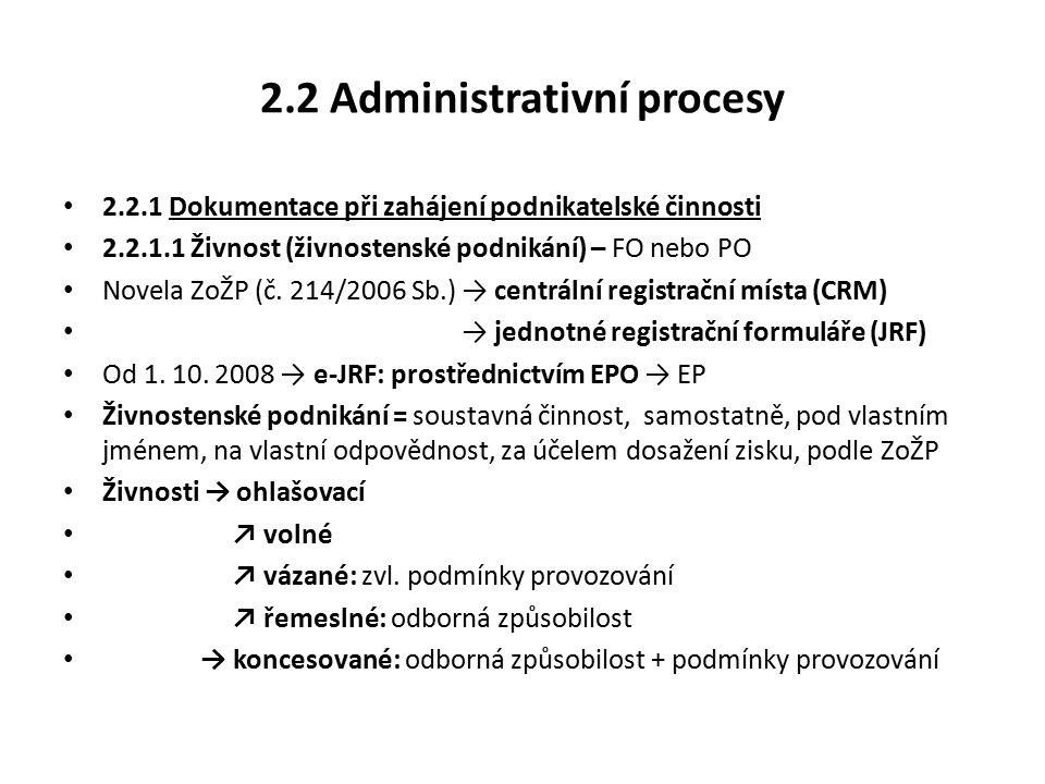 2.2 Administrativní procesy 2.2.1 Dokumentace při zahájení podnikatelské činnosti 2.2.1.1 Živnost (živnostenské podnikání) – FO nebo PO Novela ZoŽP (č.