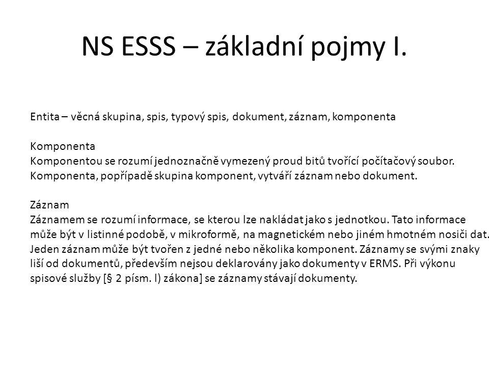 NS ESSS – základní pojmy I. Entita – věcná skupina, spis, typový spis, dokument, záznam, komponenta Komponenta Komponentou se rozumí jednoznačně vymez