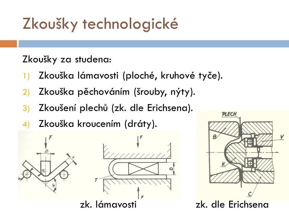 Zkoušky technologické Zkoušky za studena: 1) Zkouška lámavosti (ploché, kruhové tyče). 2) Zkouška pěchováním (šrouby, nýty). 3) Zkoušení plechů (zk. d