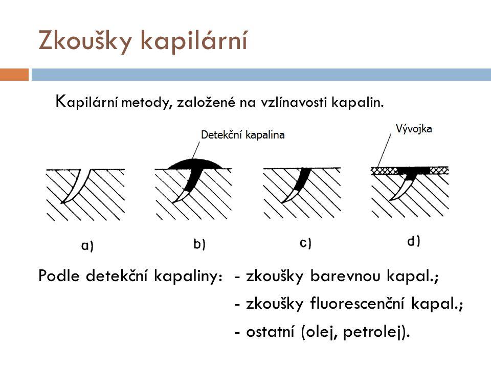 Zkoušky kapilární K apilární metody, založené na vzlínavosti kapalin. Podle detekční kapaliny:- zkoušky barevnou kapal.; - zkoušky fluorescenční kapal