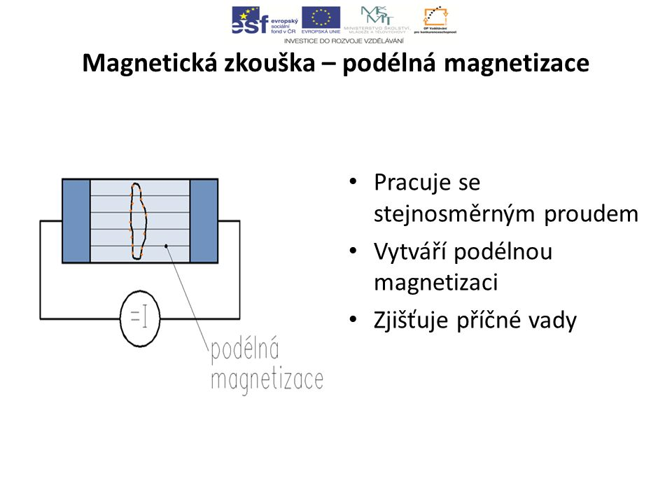 Magnetická zkouška – podélná magnetizace Pracuje se stejnosměrným proudem Vytváří podélnou magnetizaci Zjišťuje příčné vady