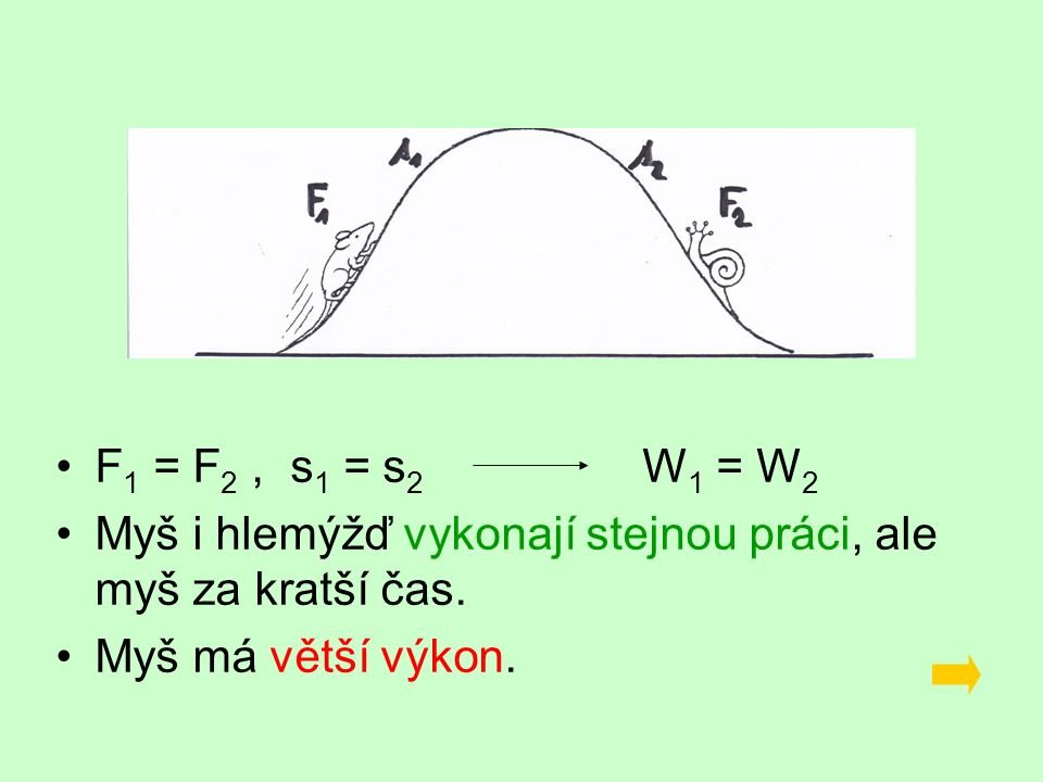 F 1 = F 2, s 1 = s 2 W 1 = W 2 Myš i hlemýžď vykonají stejnou práci, ale myš za kratší čas.