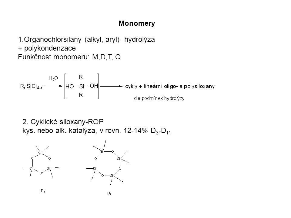 1.Organochlorsilany (alkyl, aryl)- hydrolýza + polykondenzace Funkčnost monomeru: M,D,T, Q Monomery 2.
