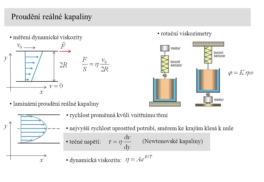 Proudění reálné kapaliny měření dynamické viskozity nejvyšší rychlost uprostřed potrubí, směrem ke krajům klesá k nule laminární proudění reálné kapaliny rychlost proměnná kvůli vnitřnímu tření dynamická viskozita: tečné napětí: (Newtonovské kapaliny) rotační viskozimetry