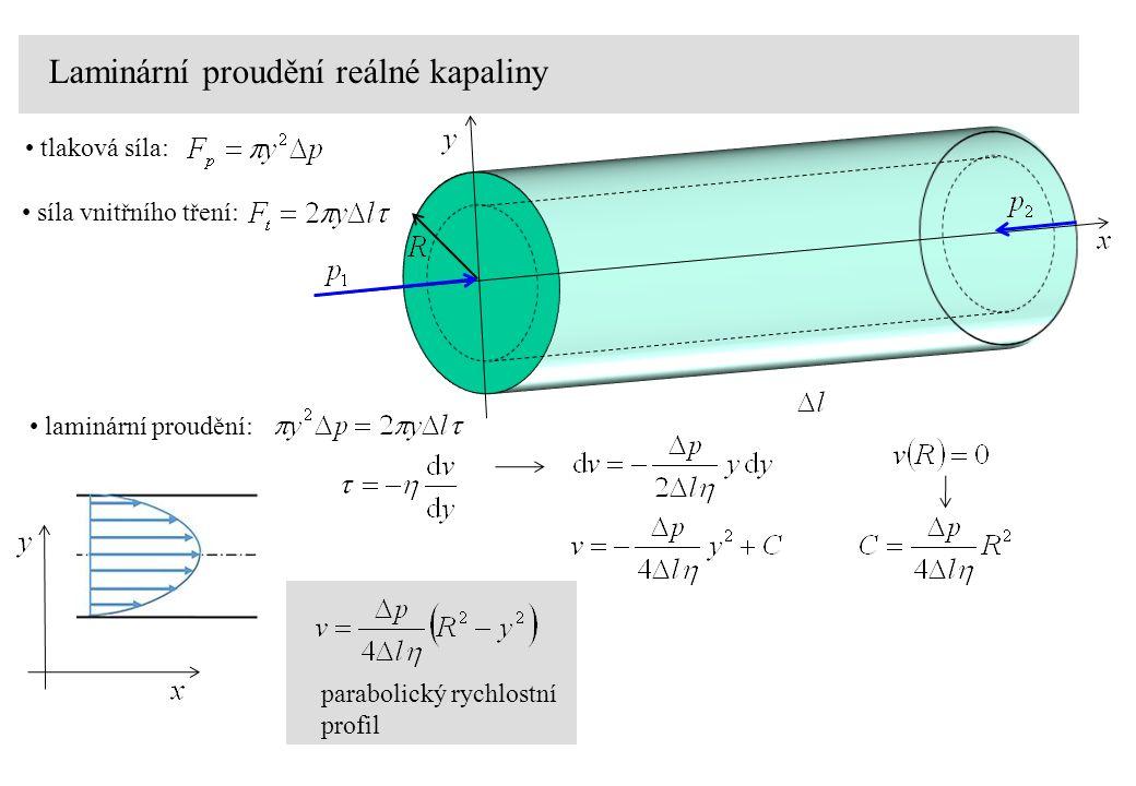 Laminární proudění reálné kapaliny tlaková síla: síla vnitřního tření: laminární proudění: parabolický rychlostní profil