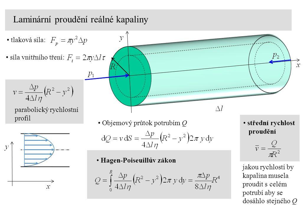 Laminární proudění reálné kapaliny tlaková síla: síla vnitřního tření: parabolický rychlostní profil Objemový průtok potrubím Q Hagen-Poiseuillův zákon střední rychlost proudění jakou rychlostí by kapalina musela proudit s celém potrubí aby se dosáhlo stejného Q