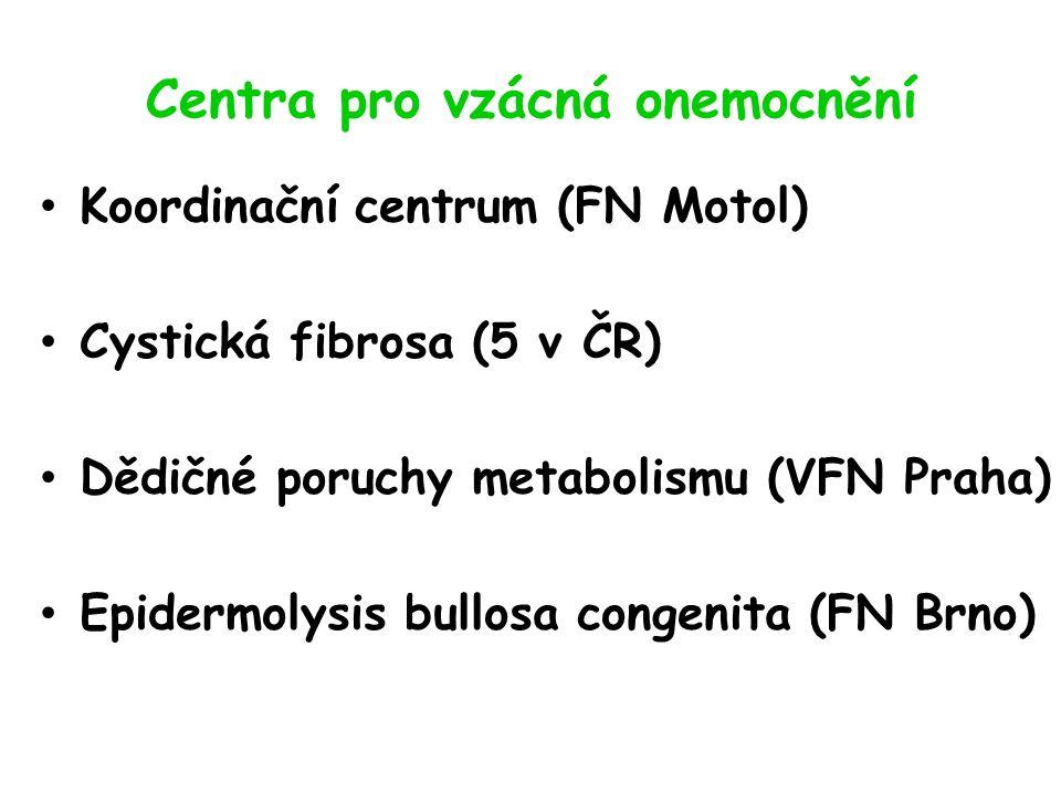 Centra pro vzácná onemocnění Koordinační centrum (FN Motol) Cystická fibrosa (5 v ČR) Dědičné poruchy metabolismu (VFN Praha) Epidermolysis bullosa congenita (FN Brno)