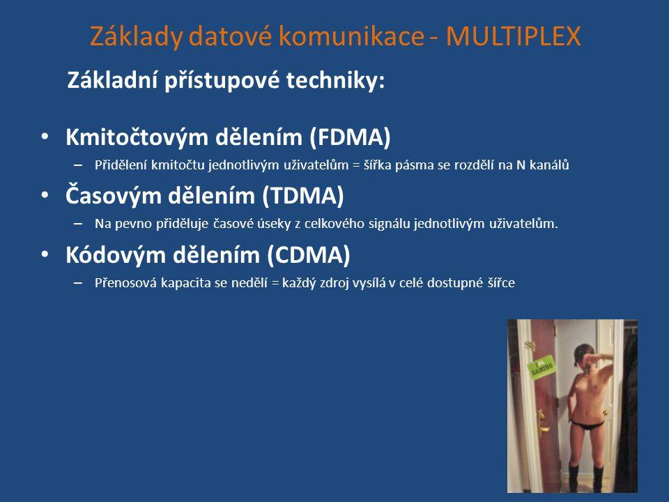 Základy datové komunikace - MULTIPLEX Kmitočtovým dělením (FDMA) – Přidělení kmitočtu jednotlivým uživatelům = šířka pásma se rozdělí na N kanálů Časovým dělením (TDMA) – Na pevno přiděluje časové úseky z celkového signálu jednotlivým uživatelům.