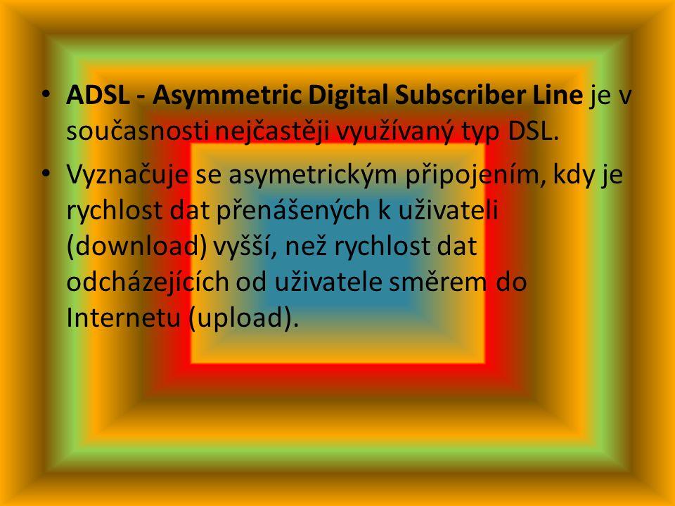 Vytáčené připojení ISDN je zkratka z anglického termínu Integrated Services Digital Network.