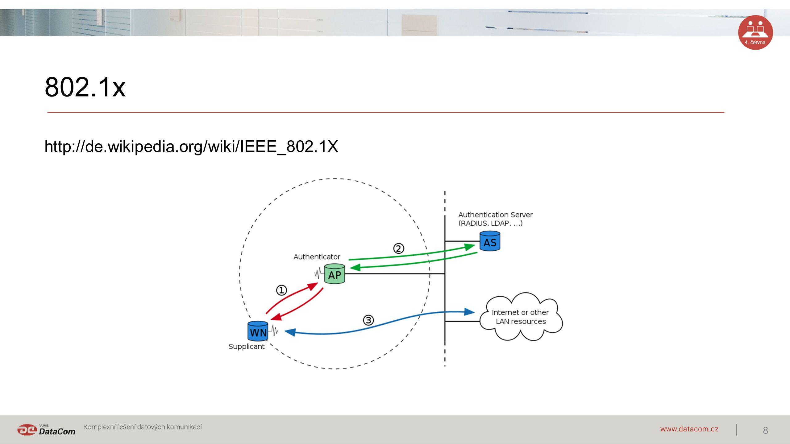 4. června 802.1x http://de.wikipedia.org/wiki/IEEE_802.1X 8