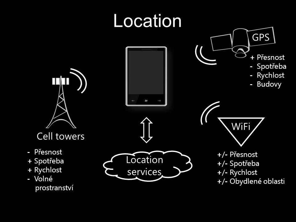 Location Location services + Přesnost - Spotřeba - Rychlost - Budovy +/- Přesnost +/- Spotřeba +/- Rychlost +/- Obydlené oblasti GPS - Přesnost + Spot