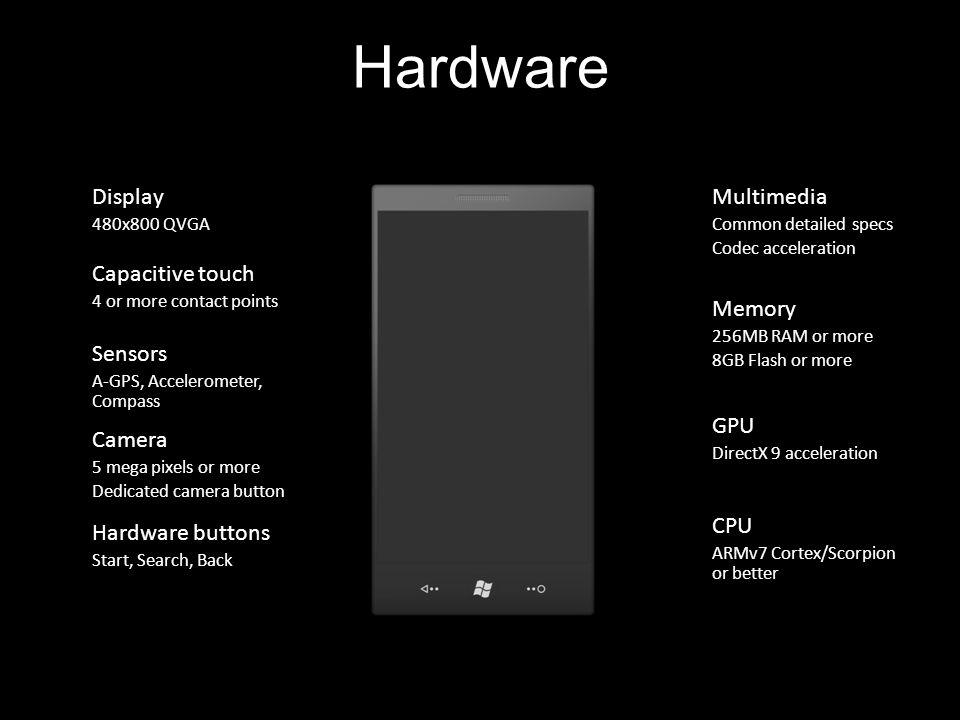 Telefony s Windows Phone 7 HTC 7 TrophyHTC 7 HD HTC 7 Mozart