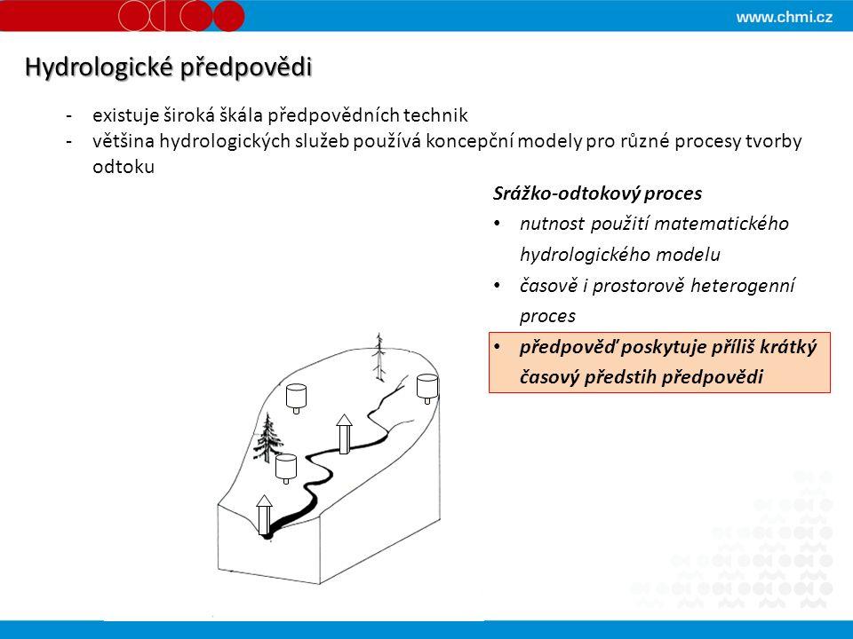 Hydrologické předpovědi -existuje široká škála předpovědních technik -většina hydrologických služeb používá koncepční modely pro různé procesy tvorby