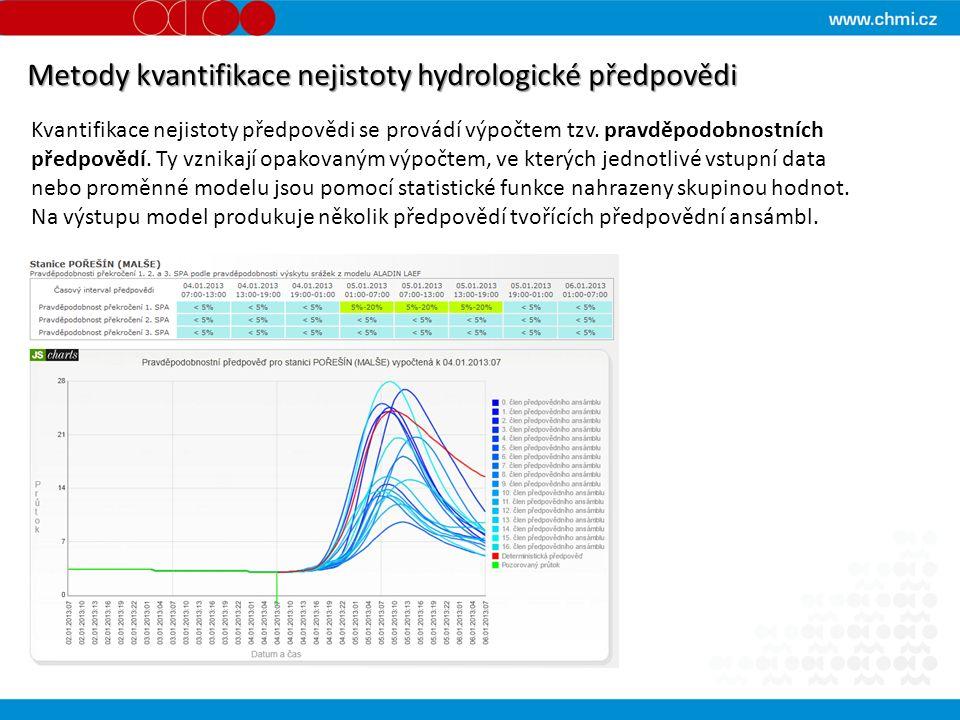 Metody kvantifikace nejistoty hydrologické předpovědi Kvantifikace nejistoty předpovědi se provádí výpočtem tzv. pravděpodobnostních předpovědí. Ty vz