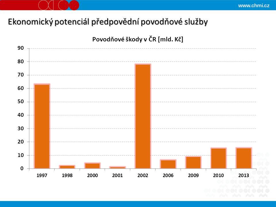 Pravděpodobnostní předpověď vyjádřená jako pravděpodobnost překročení SPA ve 12 hodinových časových intervalech