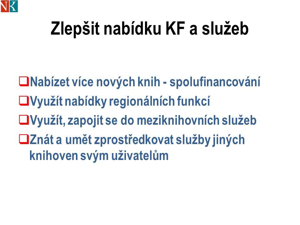 Zlepšit nabídku KF a služeb  Nabízet více nových knih - spolufinancování  Využít nabídky regionálních funkcí  Využít, zapojit se do meziknihovních služeb  Znát a umět zprostředkovat služby jiných knihoven svým uživatelům
