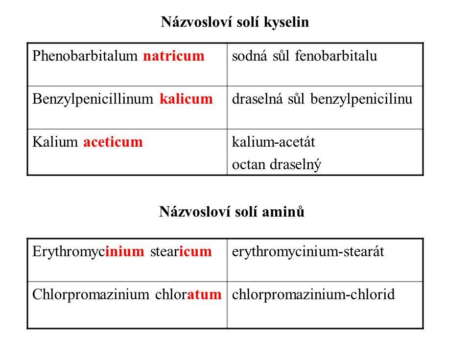Názvosloví solí kyselin Názvosloví solí aminů Phenobarbitalum natricumsodná sůl fenobarbitalu Benzylpenicillinum kalicumdraselná sůl benzylpenicilinu