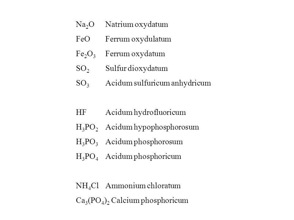 Na 2 ONatrium oxydatum FeOFerrum oxydulatum Fe 2 O 3 Ferrum oxydatum SO 2 Sulfur dioxydatum SO 3 Acidum sulfuricum anhydricum HFAcidum hydrofluoricum H 3 PO 2 Acidum hypophosphorosum H 3 PO 3 Acidum phosphorosum H 3 PO 4 Acidum phosphoricum NH 4 ClAmmonium chloratum Ca 3 (PO 4 ) 2 Calcium phosphoricum
