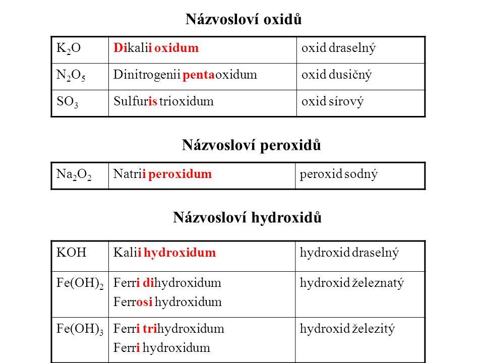 Názvosloví oxidů K2OK2ODikalii oxidumoxid draselný N2O5N2O5 Dinitrogenii pentaoxidumoxid dusičný SO 3 Sulfuris trioxidumoxid sírový Názvosloví peroxidů Na 2 O 2 Natrii peroxidumperoxid sodný Názvosloví hydroxidů KOHKalii hydroxidumhydroxid draselný Fe(OH) 2 Ferri dihydroxidum Ferrosi hydroxidum hydroxid železnatý Fe(OH) 3 Ferri trihydroxidum Ferri hydroxidum hydroxid železitý