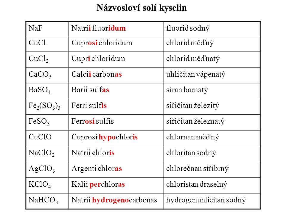 Názvosloví solí kyselin NaFNatrii fluoridumfluorid sodný CuClCuprosi chloridumchlorid měďný CuCl 2 Cupri chloridumchlorid měďnatý CaCO 3 Calcii carbonasuhličitan vápenatý BaSO 4 Barii sulfassíran barnatý Fe 2 (SO 3 ) 3 Ferri sulfissiřičitan železitý FeSO 3 Ferrosi sulfissiřičitan železnatý CuClOCuprosi hypochlorischlornan měďný NaClO 2 Natrii chlorischloritan sodný AgClO 3 Argenti chloraschlorečnan stříbrný KClO 4 Kalii perchloraschloristan draselný NaHCO 3 Natrii hydrogenocarbonashydrogenuhličitan sodný