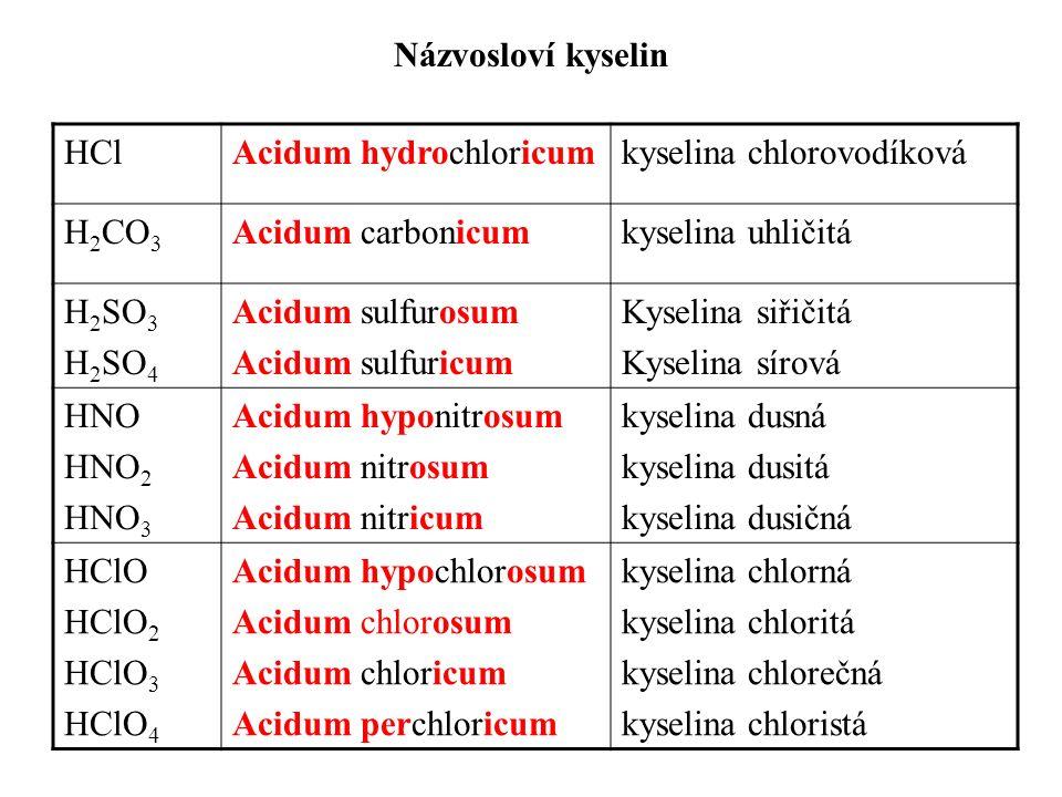 Názvosloví kyselin HClAcidum hydrochloricumkyselina chlorovodíková H 2 CO 3 Acidum carbonicumkyselina uhličitá H 2 SO 3 H 2 SO 4 Acidum sulfurosum Acidum sulfuricum Kyselina siřičitá Kyselina sírová HNO HNO 2 HNO 3 Acidum hyponitrosum Acidum nitrosum Acidum nitricum kyselina dusná kyselina dusitá kyselina dusičná HClO HClO 2 HClO 3 HClO 4 Acidum hypochlorosum Acidum chlorosum Acidum chloricum Acidum perchloricum kyselina chlorná kyselina chloritá kyselina chlorečná kyselina chloristá