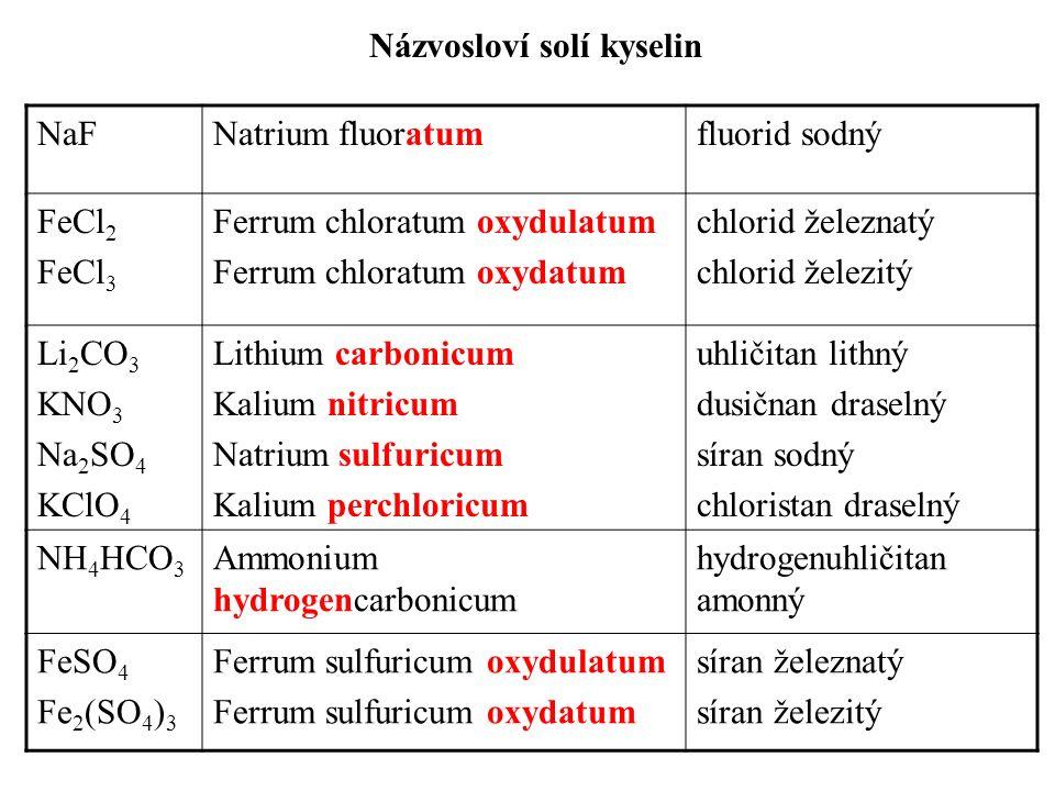 Názvosloví solí kyselin NaFNatrium fluoratumfluorid sodný FeCl 2 FeCl 3 Ferrum chloratum oxydulatum Ferrum chloratum oxydatum chlorid železnatý chlorid železitý Li 2 CO 3 KNO 3 Na 2 SO 4 KClO 4 Lithium carbonicum Kalium nitricum Natrium sulfuricum Kalium perchloricum uhličitan lithný dusičnan draselný síran sodný chloristan draselný NH 4 HCO 3 Ammonium hydrogencarbonicum hydrogenuhličitan amonný FeSO 4 Fe 2 (SO 4 ) 3 Ferrum sulfuricum oxydulatum Ferrum sulfuricum oxydatum síran železnatý síran železitý