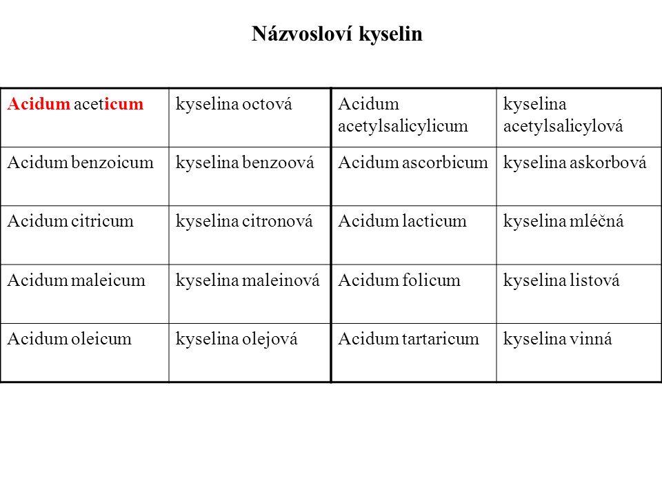 Názvosloví kyselin Acidum aceticumkyselina octová Acidum benzoicumkyselina benzoová Acidum citricumkyselina citronová Acidum maleicumkyselina maleinov