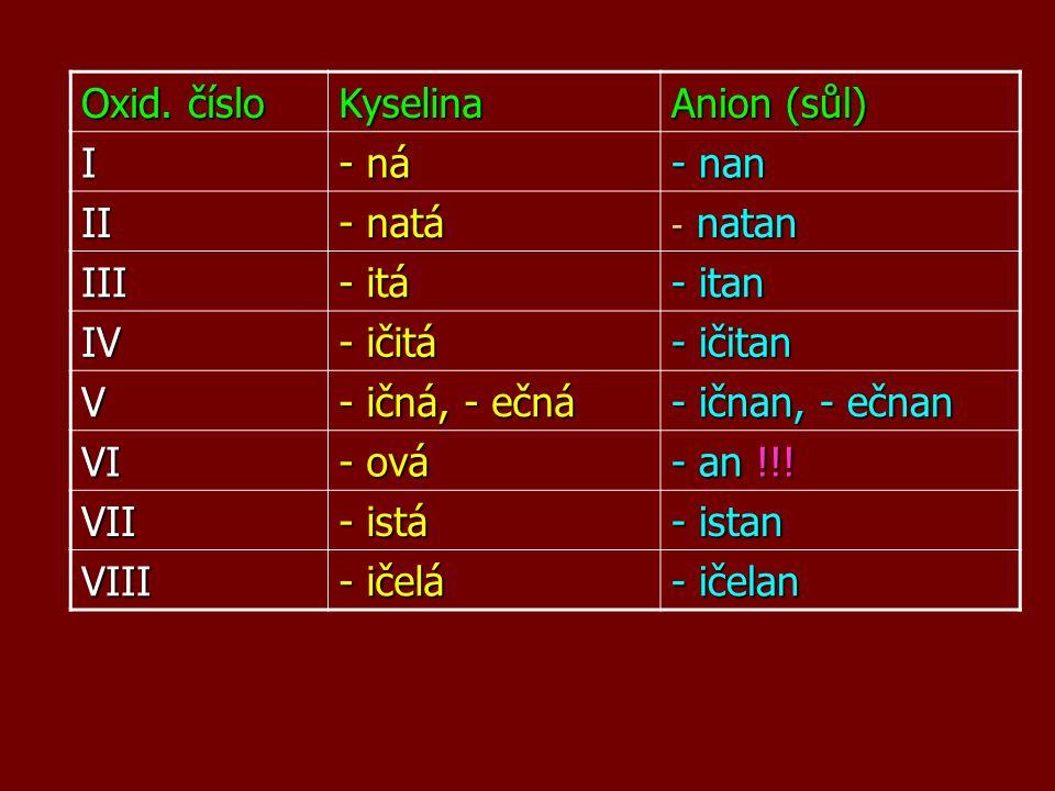 Oxid. číslo Kyselina Anion (sůl) I - ná - nan II - natá - natan III - itá - itan IV - ičitá - ičitan V - ičná, - ečná - ičnan, - ečnan VI - ová - an !