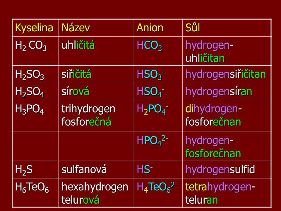 KyselinaNázevAnionSůl H 2 CO 3 uhličitá HCO 3 - hydrogen- uhličitan H 2 SO 3 siřičitá HSO 3 - hydrogensiřičitan H 2 SO 4 sírová HSO 4 - hydrogensíran