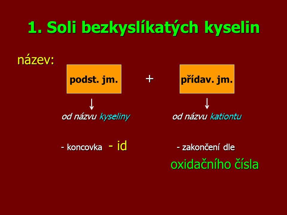 1. Soli bezkyslíkatých kyselin název: + od názvu kyseliny od názvu kationtu od názvu kyseliny od názvu kationtu - koncovka - id - zakončení dle - konc