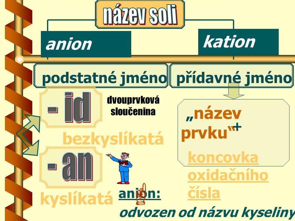 Tvorba názvu: HALOGENIDY NÁZVY jsou dvouslovné podstatné jméno- jméno- halogenid /fluorid, chlorid, bromid, jodid - zakončení - id id / přídavné jméno jméno od názvu prvku + zakončení podle oxidačního oxidačního čísla Učebnice Z ch /l - srt.