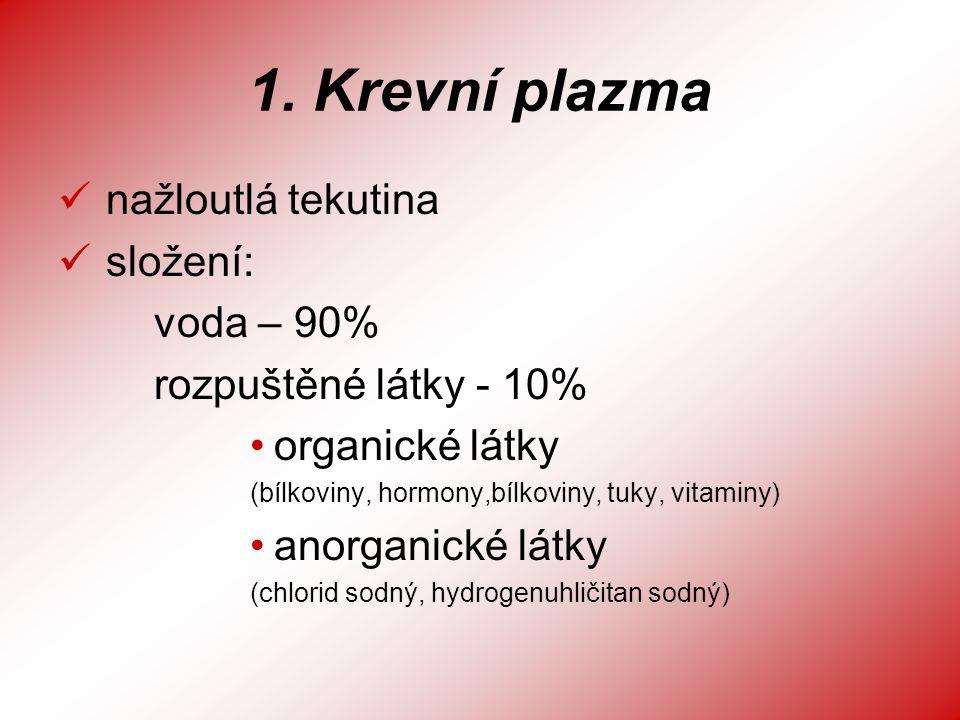 1. Krevní plazma nažloutlá tekutina složení: voda – 90% rozpuštěné látky - 10% organické látky (bílkoviny, hormony,bílkoviny, tuky, vitaminy) anorgani