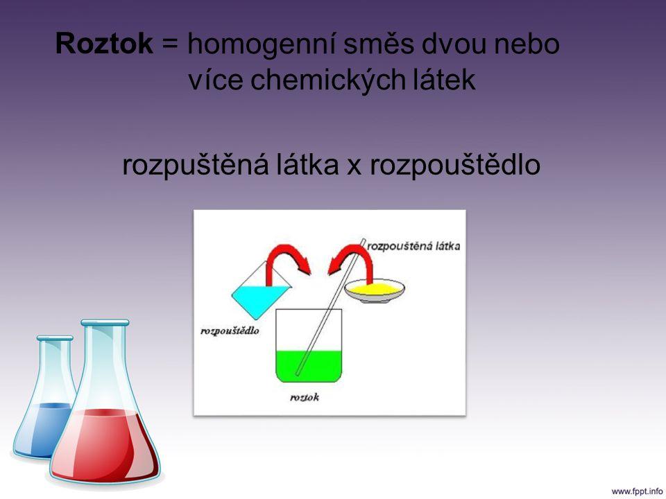 rozpuštěná látka x rozpouštědlo Roztok = homogenní směs dvou nebo více chemických látek