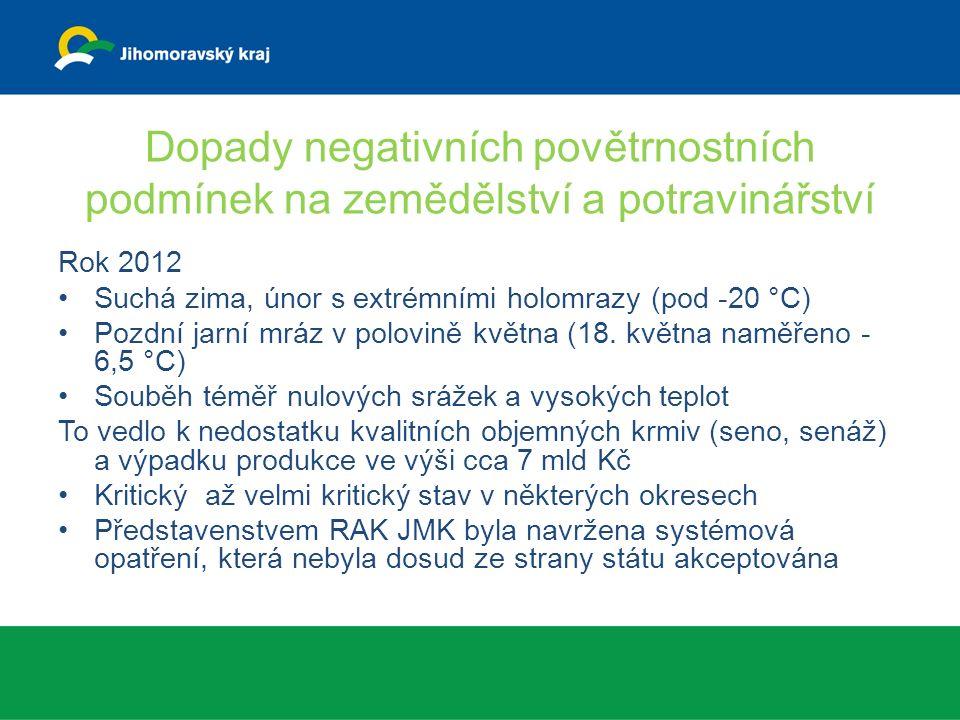 Dopady negativních povětrnostních podmínek na zemědělství a potravinářství Rok 2012 Suchá zima, únor s extrémními holomrazy (pod -20 °C) Pozdní jarní mráz v polovině května (18.