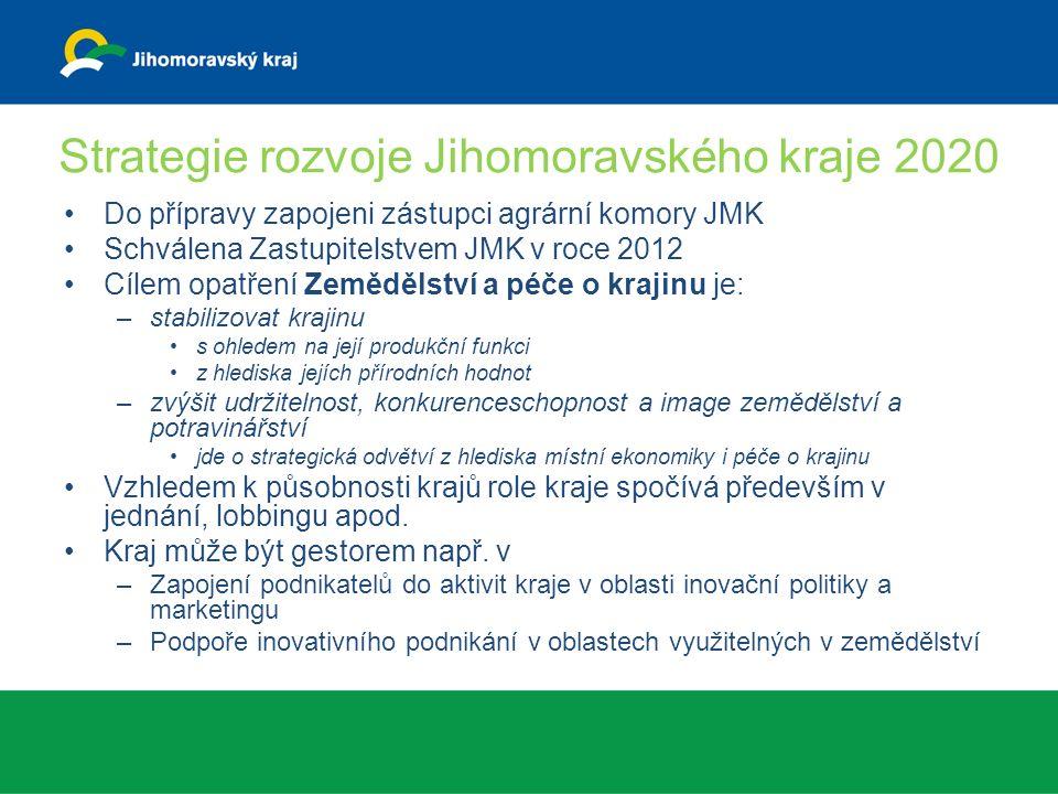 Strategie rozvoje Jihomoravského kraje 2020 Do přípravy zapojeni zástupci agrární komory JMK Schválena Zastupitelstvem JMK v roce 2012 Cílem opatření Zemědělství a péče o krajinu je: –stabilizovat krajinu s ohledem na její produkční funkci z hlediska jejích přírodních hodnot –zvýšit udržitelnost, konkurenceschopnost a image zemědělství a potravinářství jde o strategická odvětví z hlediska místní ekonomiky i péče o krajinu Vzhledem k působnosti krajů role kraje spočívá především v jednání, lobbingu apod.