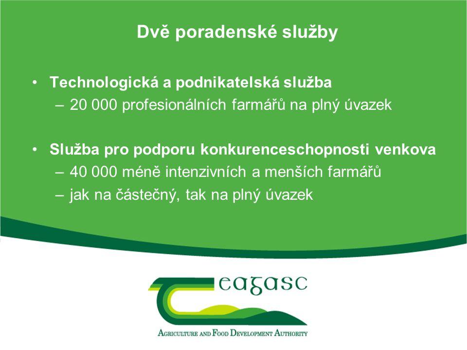 Dvě poradenské služby Technologická a podnikatelská služba –20 000 profesionálních farmářů na plný úvazek Služba pro podporu konkurenceschopnosti venk