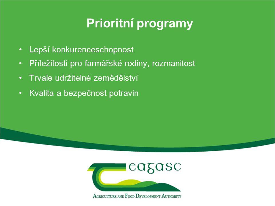 Prioritní programy Lepší konkurenceschopnost Příležitosti pro farmářské rodiny, rozmanitost Trvale udržitelné zemědělství Kvalita a bezpečnost potravin