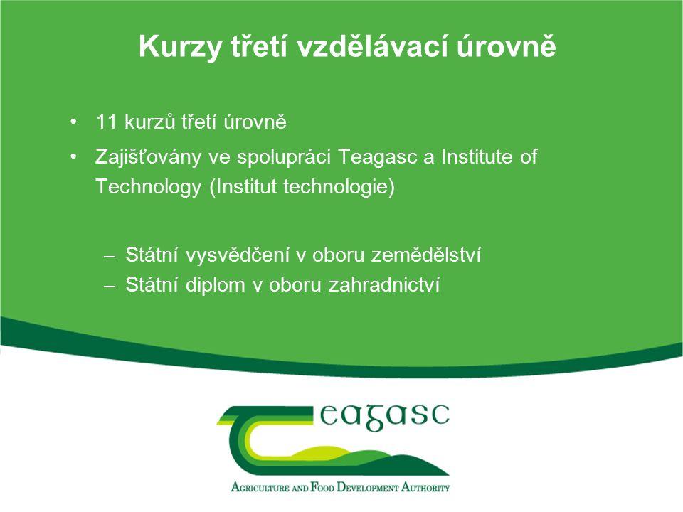 Kurzy třetí vzdělávací úrovně 11 kurzů třetí úrovně Zajišťovány ve spolupráci Teagasc a Institute of Technology (Institut technologie) –Státní vysvědč