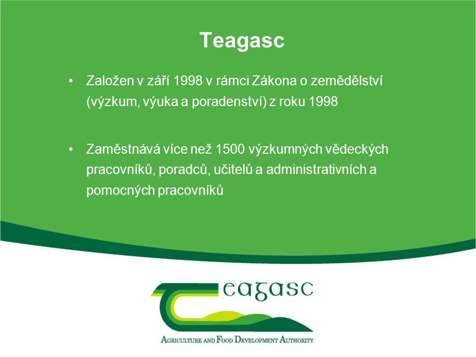 Teagasc Založen v září 1998 v rámci Zákona o zemědělství (výzkum, výuka a poradenství) z roku 1998 Zaměstnává více než 1500 výzkumných vědeckých pracovníků, poradců, učitelů a administrativních a pomocných pracovníků
