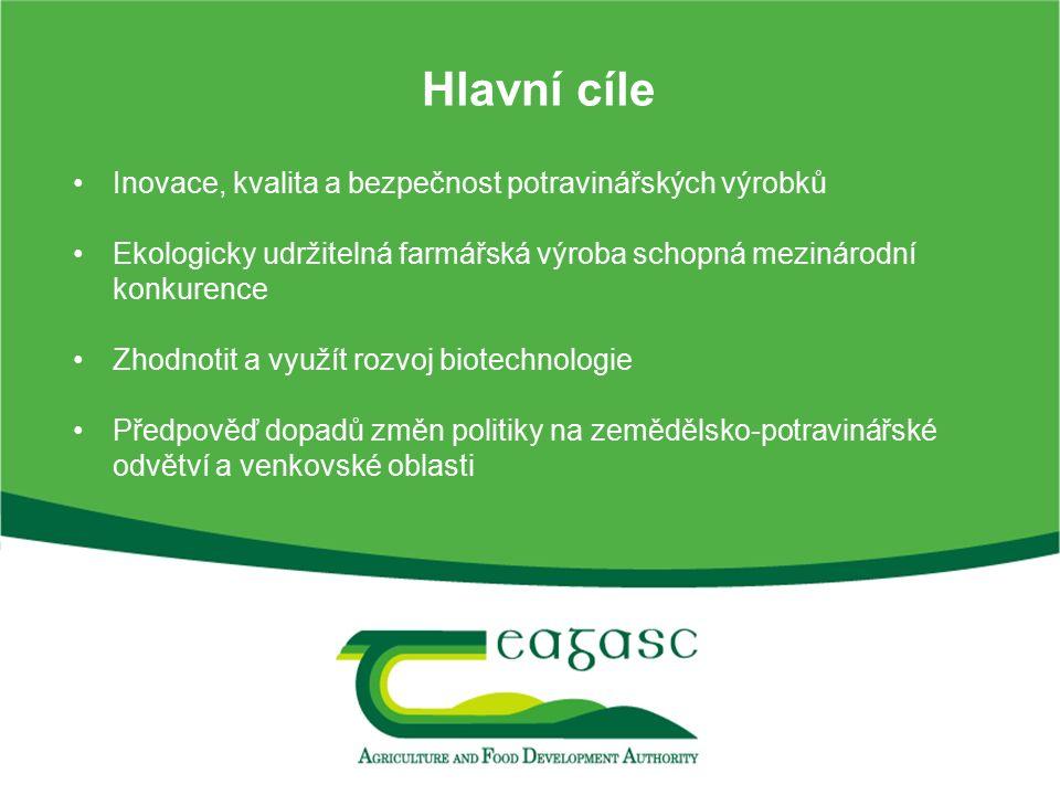 Hlavní cíle Inovace, kvalita a bezpečnost potravinářských výrobků Ekologicky udržitelná farmářská výroba schopná mezinárodní konkurence Zhodnotit a vy