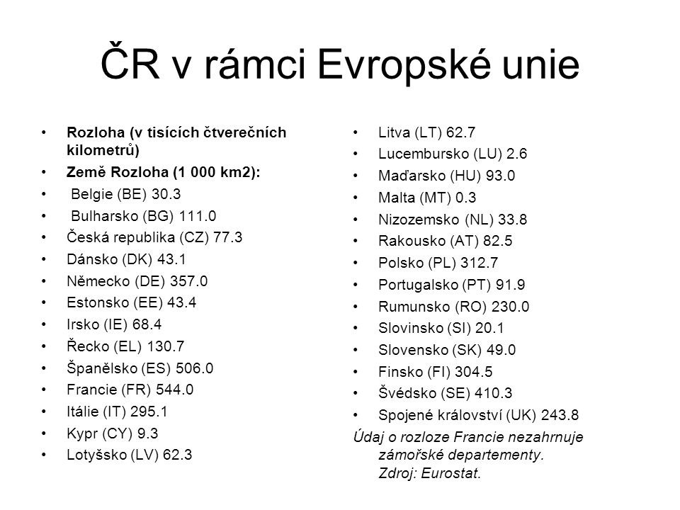 EU v rámci světa Rozloha (v milionech čtverečních kilometrů) Země Rozloha (milion km2): Čína (CN) 9.6 EU-27 (EU-27) 4.2 Indie (IN) 3.3 Japonsko (JP) 0.4 Rusko (RU) 17.1 Spojené státy (US) 9.6 Zdroj: Eurostat, Světová banka.