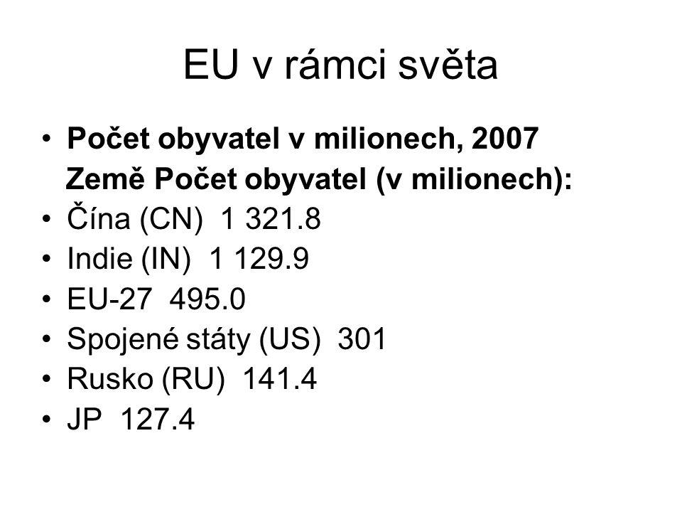 EU v rámci světa Počet obyvatel v milionech, 2007 Země Počet obyvatel (v milionech): Čína (CN) 1 321.8 Indie (IN) 1 129.9 EU-27 495.0 Spojené státy (US) 301 Rusko (RU) 141.4 JP 127.4