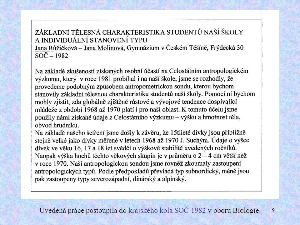 15 Uvedená práce postoupila do krajského kola SOČ 1982 v oboru Biologie.